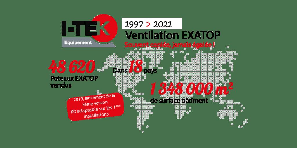 Infographie carte du monde et chiffres clés I-TEK